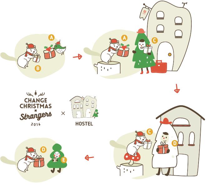 Christmas Gift Exchange in Taiwan