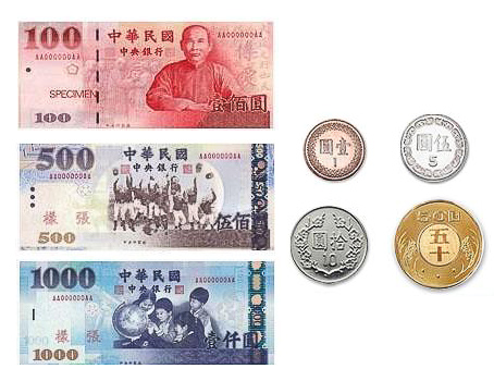 Morry Travels Taiwan Currency TWD NT